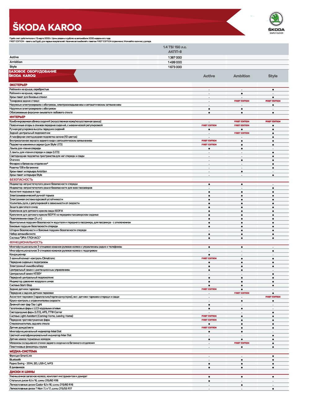 karoq-price-list-active-new_Page_1.jpg