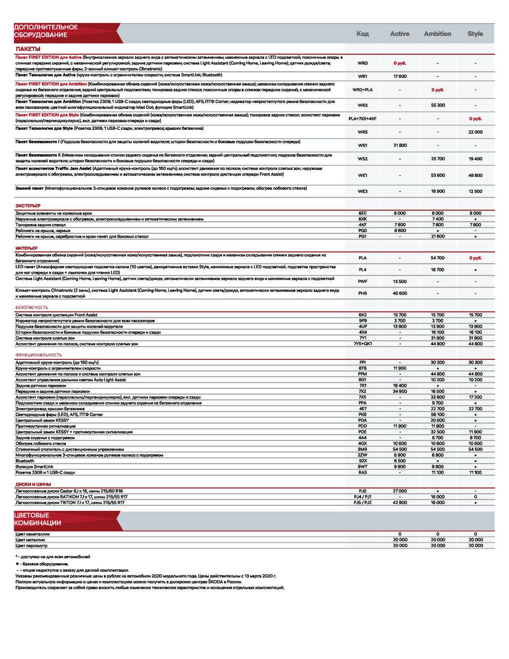 karoq-price-list-active-new_Page_2.jpg